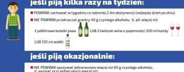 W czasie epidemii gromadzimy zapasy jedzenia i… alkoholu